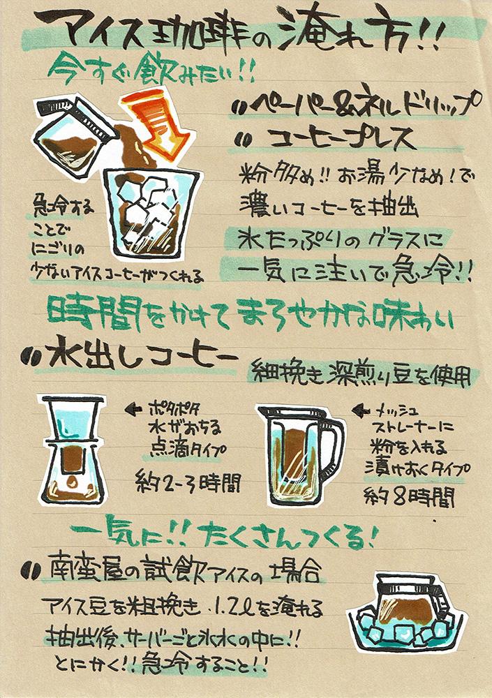 美味しいアイスコーヒーの作り方